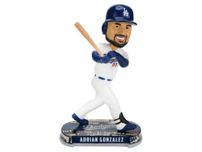 Los Angeles Dodgers Adrian Gonzalez Headline Bobblehead